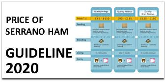 Serrano Ham Price